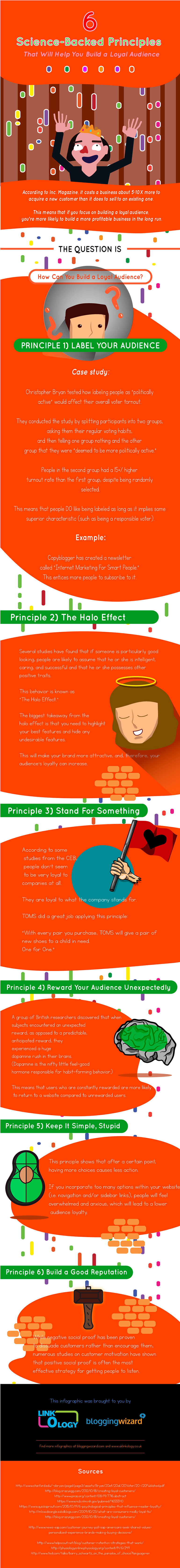 How To Build A Loyal Audience Infographic