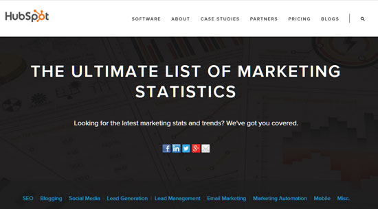 Marketing Statistics From HubSpot